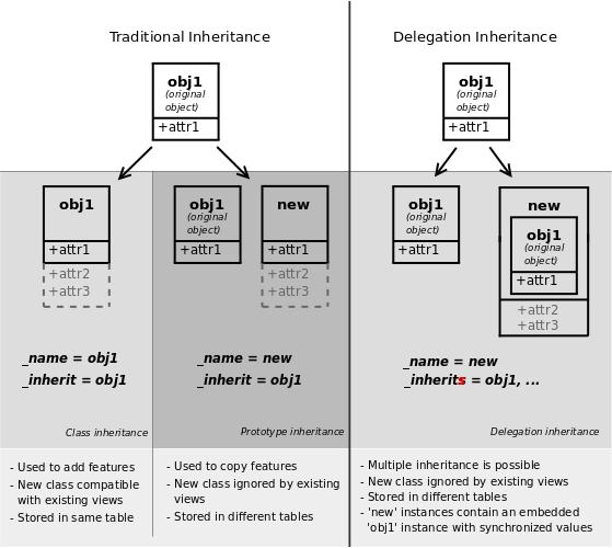 inheritance_methods